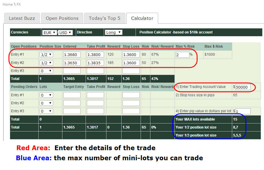 Forex spread calculator